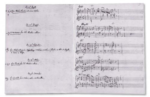 Mozarts Eintrag der Violinsonate B-Dur KV 454 in seinem eigenhändig geführten Werkverzeichnis, 21. April 1784